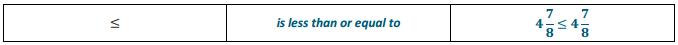 Eureka Math Grade 6 Module 4 Lesson 23 Opening Exercise Answer Key 5
