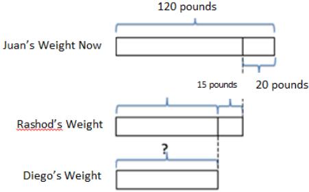 Eureka Math Grade 6 Module 4 Lesson 28 Mathematical Modeling Exercise Answer Key 4