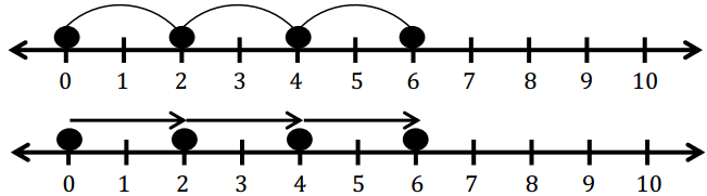 Eureka Math Grade 6 Module 4 Lesson 3 Exercise Answer Key 5