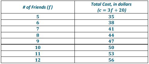 Eureka Math Grade 6 Module 4 Lesson 31 Exercise Answer Key 12
