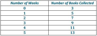Eureka Math Grade 6 Module 4 Lesson 32 Exercise Answer Key 13
