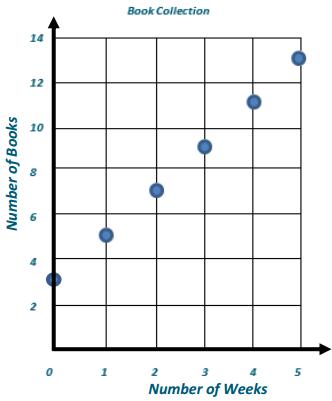 Eureka Math Grade 6 Module 4 Lesson 32 Exercise Answer Key 14