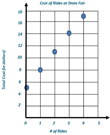Eureka Math Grade 6 Module 4 Lesson 32 Exercise Answer Key 18