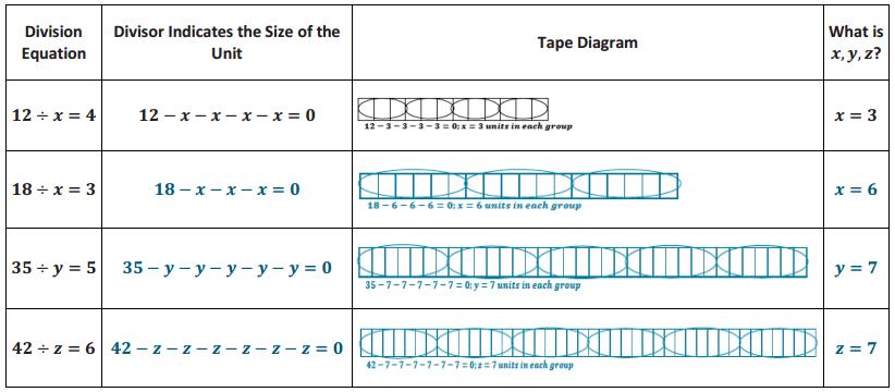Eureka Math Grade 6 Module 4 Lesson 4 Exercise Answer Key 2