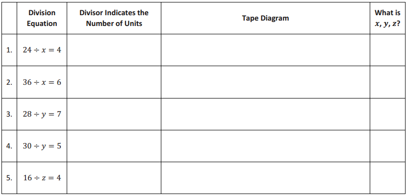 Eureka Math Grade 6 Module 4 Lesson 4 Problem Set Answer Key 7