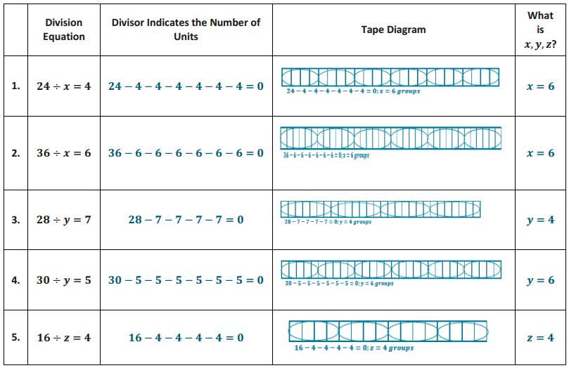 Eureka Math Grade 6 Module 4 Lesson 4 Problem Set Answer Key 8