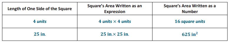 Eureka Math Grade 6 Module 4 Lesson 7 Exercise Answer Key 6