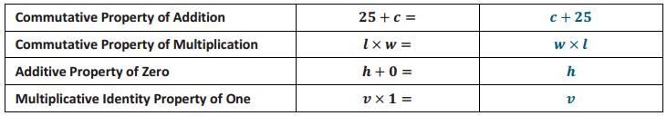 Eureka Math Grade 6 Module 4 Lesson 8 Problem Set Answer Key 2