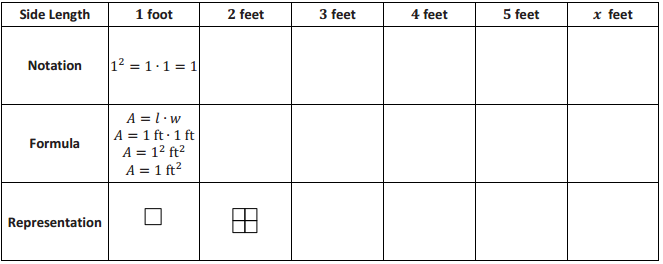 Eureka Math Grade 6 Module 4 Mid Module Assessment Answer Key 1