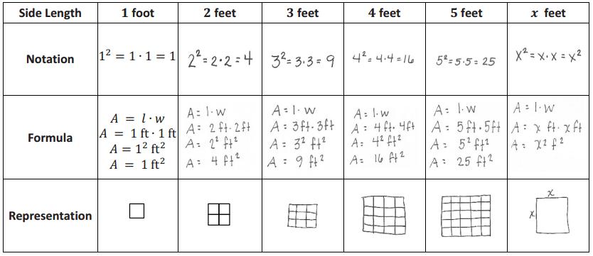 Eureka Math Grade 6 Module 4 Mid Module Assessment Answer Key 2