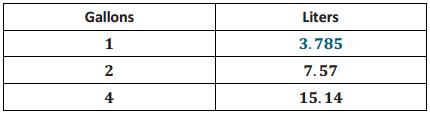 Eureka Math Grade 6 Module 5 Lesson 19a Exercise Answer Key 11