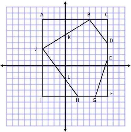 Eureka Math Grade 6 Module 5 Lesson 19a Problem Set Answer Key 18