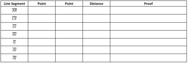 Eureka Math Grade 6 Module 5 Lesson 19a Problem Set Answer Key 19