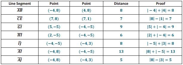 Eureka Math Grade 6 Module 5 Lesson 19a Problem Set Answer Key 20