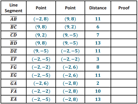 Eureka Math Grade 6 Module 5 Lesson 7 Example Answer Key 3