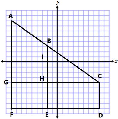Eureka Math Grade 6 Module 5 Lesson 7 Exercise Answer Key 4