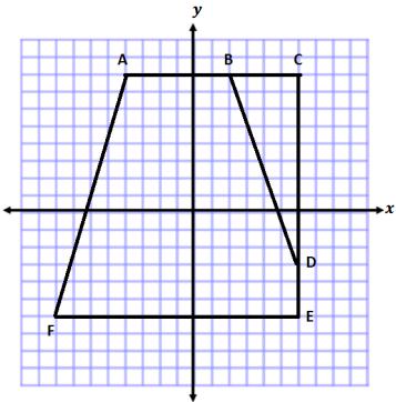 Eureka Math Grade 6 Module 5 Lesson 7 Exit Ticket Answer Key 15