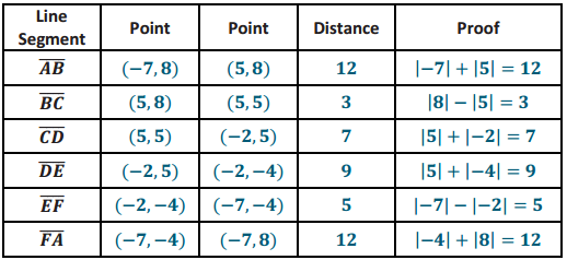 Eureka Math Grade 6 Module 5 Lesson 7 Problem Set Answer Key 11
