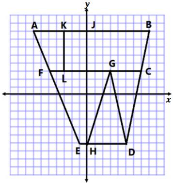 Eureka Math Grade 6 Module 5 Lesson 7 Problem Set Answer Key 12