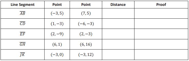 Eureka Math Grade 6 Module 5 Lesson 7 Problem Set Answer Key 7