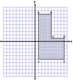 Eureka Math Grade 6 Module 5 Lesson 9 Example Answer Key 1