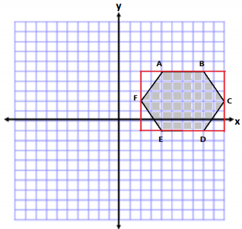 Eureka Math Grade 6 Module 5 Lesson 9 Example Answer Key 5