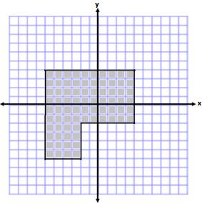 Eureka Math Grade 6 Module 5 Lesson 9 Exercise Answer Key 12