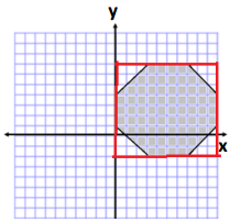 Eureka Math Grade 6 Module 5 Lesson 9 Exercise Answer Key 7