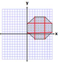 Eureka Math Grade 6 Module 5 Lesson 9 Exercise Answer Key 8