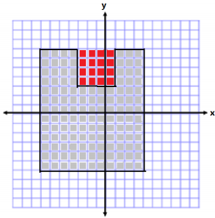 Eureka Math Grade 6 Module 5 Lesson 9 Exit Ticket Answer Key 25