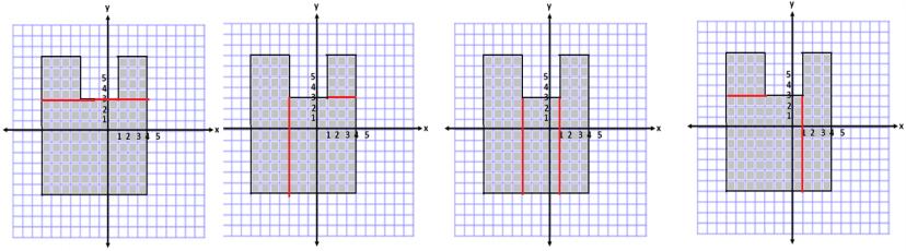 Eureka Math Grade 6 Module 5 Lesson 9 Exit Ticket Answer Key 26