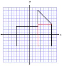 Eureka Math Grade 6 Module 5 Lesson 9 Problem Set Answer Key 28