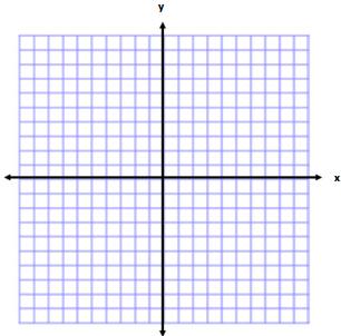 Eureka Math Grade 6 Module 5 Lesson 9 Problem Set Answer Key 31