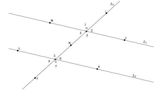 Eureka Math Grade 8 Module 2 End of Module Assessment Task Answer Key 3