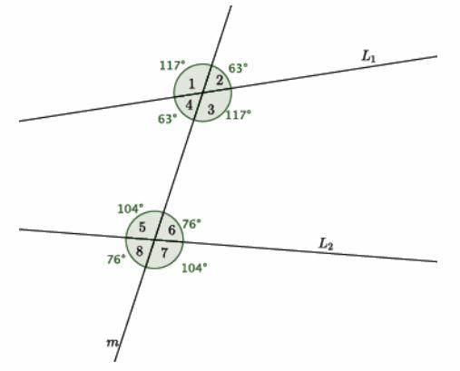 Eureka Math Grade 8 Module 2 Lesson 12 Exploratory Challenge Answer Key 2