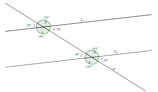 Eureka Math Grade 8 Module 2 Lesson 12 Exploratory Challenge Answer Key 4