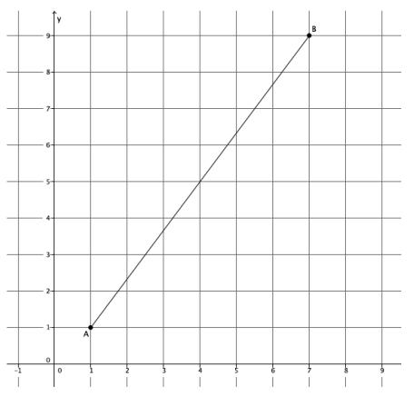 Eureka Math Grade 8 Module 2 Lesson 16 Problem Set Answer Key 30