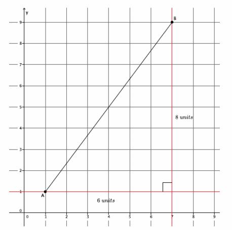 Eureka Math Grade 8 Module 2 Lesson 16 Problem Set Answer Key 31