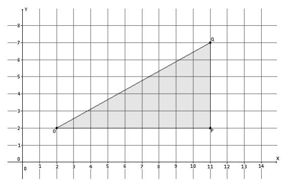 Eureka Math Grade 8 Module 3 End of Module Assessment Task Answer Key 1
