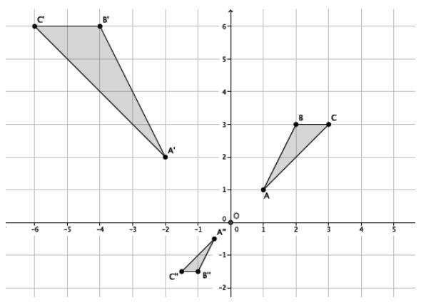 Eureka Math Grade 8 Module 3 End of Module Assessment Task Answer Key 50