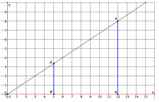 Eureka Math Grade 8 Module 3 Lesson 5 Exercise Answer Key 3