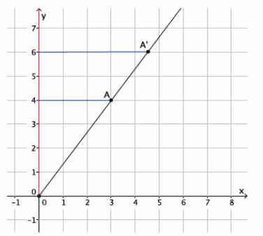 Eureka Math Grade 8 Module 3 Lesson 5 Exit Ticket Answer Key 4.1