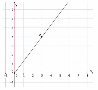 Eureka Math Grade 8 Module 3 Lesson 5 Exit Ticket Answer Key 4