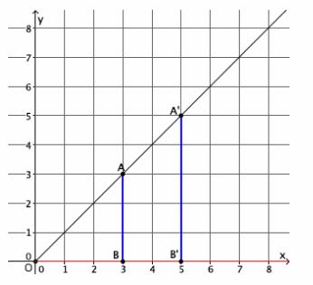 Eureka Math Grade 8 Module 3 Lesson 5 Problem Set Answer Key 5