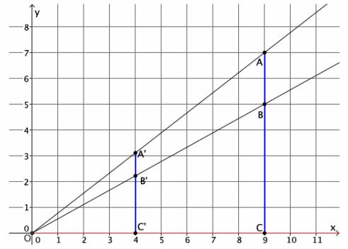 Eureka Math Grade 8 Module 3 Lesson 5 Problem Set Answer Key 6