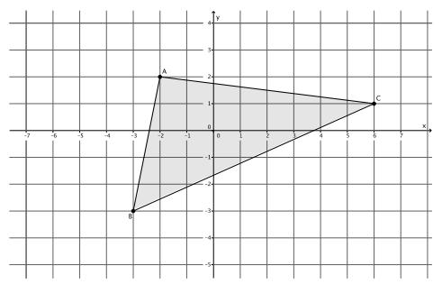 Eureka Math Grade 8 Module 3 Lesson 6 Exercise Answer Key 6