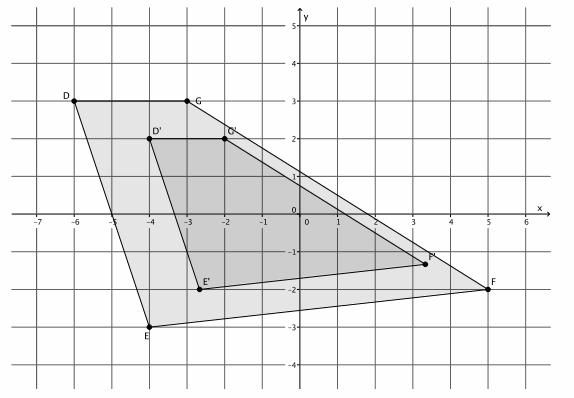 Eureka Math Grade 8 Module 3 Lesson 6 Exercise Answer Key 7