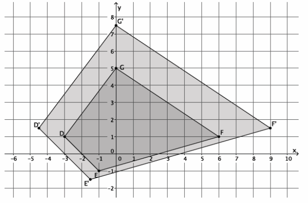 Eureka Math Grade 8 Module 3 Lesson 6 Problem Set Answer Key 63