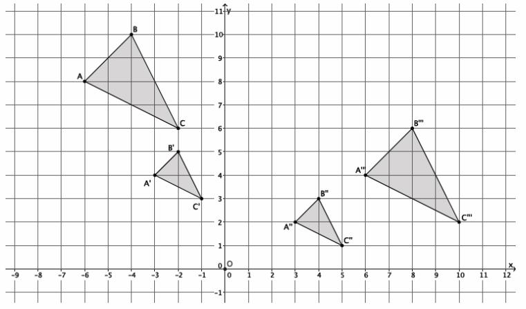 Eureka Math Grade 8 Module 3 Lesson 8 Exercise Answer Key 11