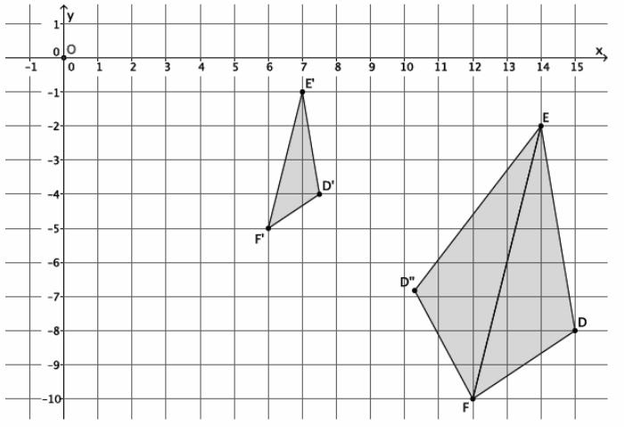 Eureka Math Grade 8 Module 3 Lesson 8 Exit Ticket Answer Key 15
